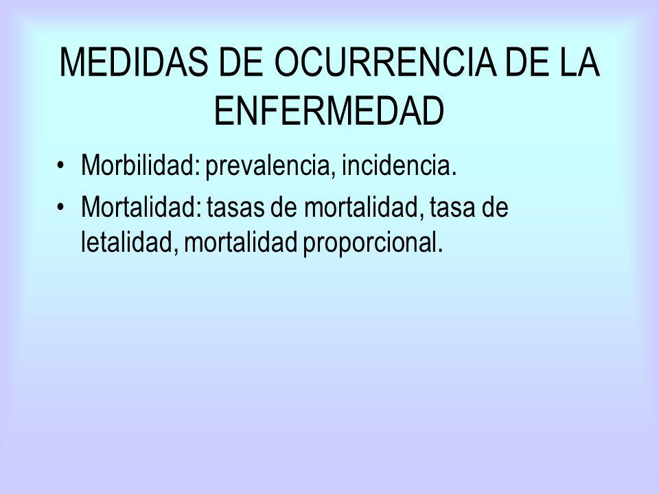 MEDIDAS DE OCURRENCIA DE LA ENFERMEDAD Morbilidad: prevalencia, incidencia. Mortalidad: tasas de mortalidad, tasa de letalidad, mortalidad proporciona