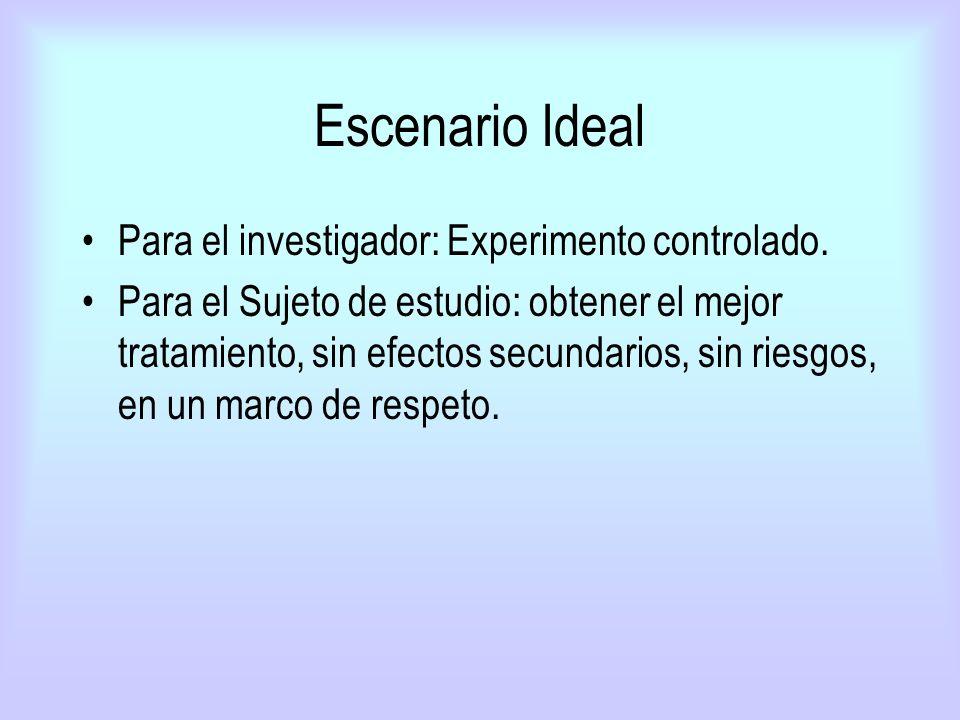 Escenario Ideal Para el investigador: Experimento controlado. Para el Sujeto de estudio: obtener el mejor tratamiento, sin efectos secundarios, sin ri