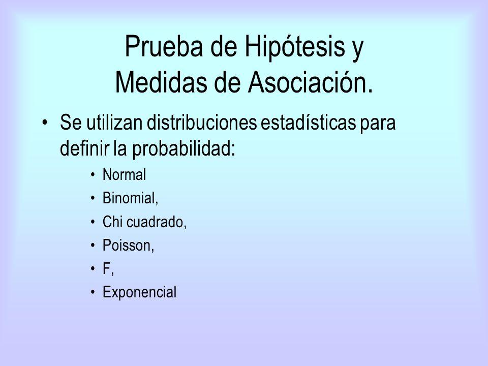 Prueba de Hipótesis y Medidas de Asociación. Se utilizan distribuciones estadísticas para definir la probabilidad: Normal Binomial, Chi cuadrado, Pois