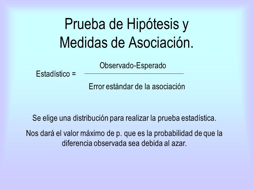 Prueba de Hipótesis y Medidas de Asociación. Estadístico = Observado-Esperado Error estándar de la asociación Se elige una distribución para realizar