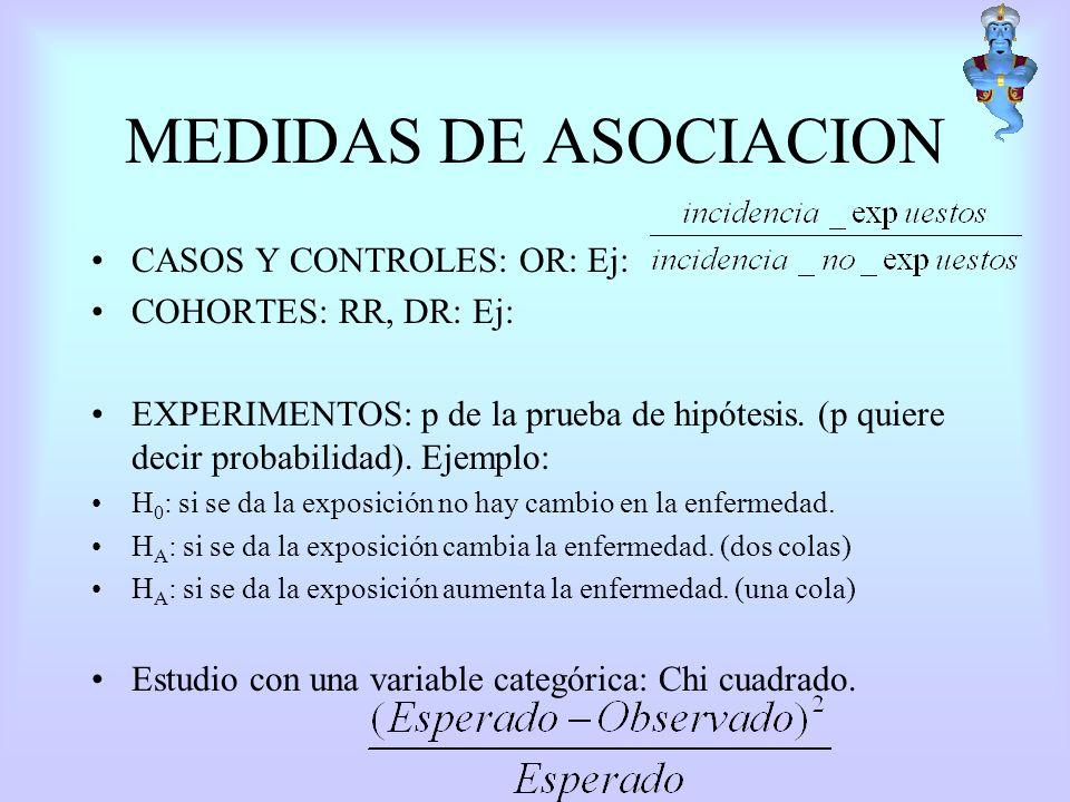 MEDIDAS DE ASOCIACION CASOS Y CONTROLES: OR: Ej: COHORTES: RR, DR: Ej: EXPERIMENTOS: p de la prueba de hipótesis. (p quiere decir probabilidad). Ejemp