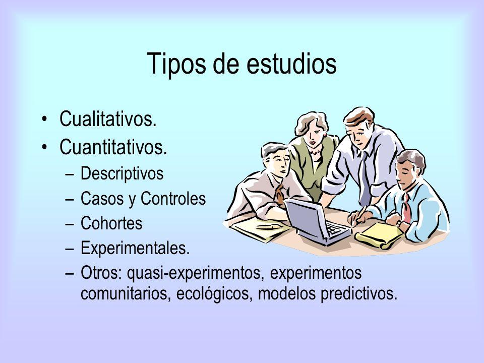 Tipos de estudios Cualitativos. Cuantitativos. –Descriptivos –Casos y Controles –Cohortes –Experimentales. –Otros: quasi-experimentos, experimentos co