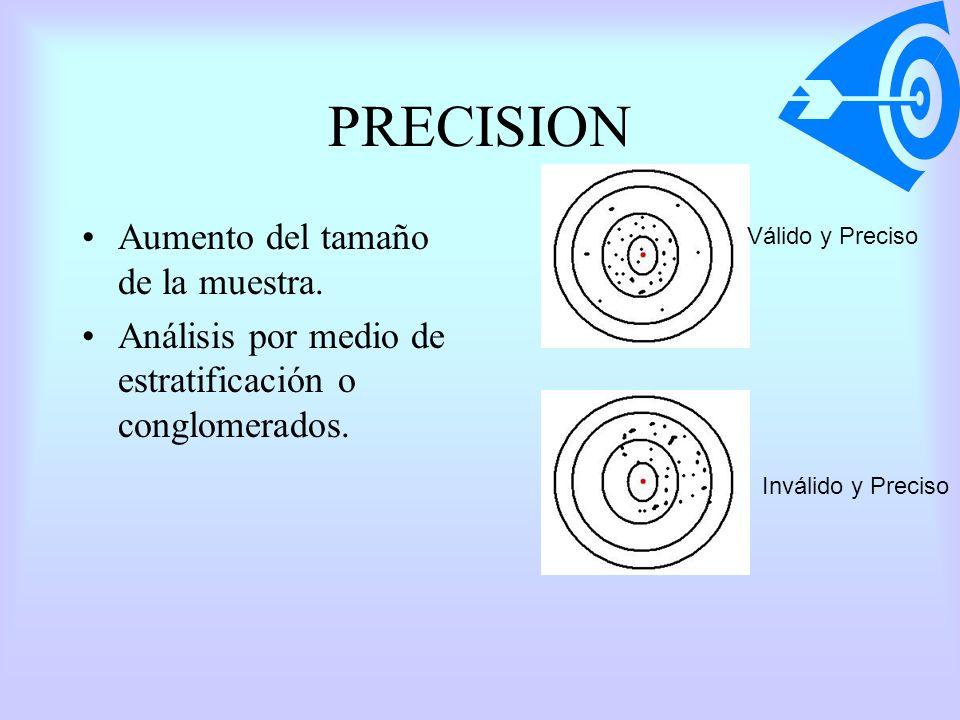 PRECISION Aumento del tamaño de la muestra. Análisis por medio de estratificación o conglomerados. Válido y Preciso Inválido y Preciso