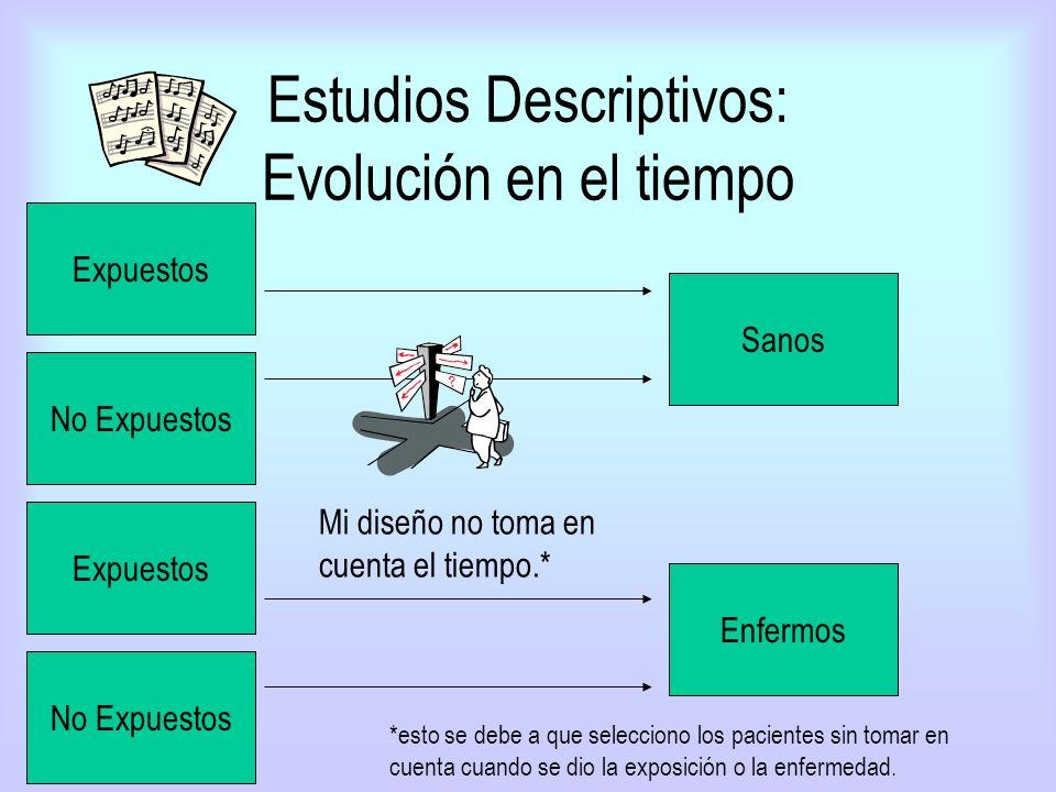 Estudios Descriptivos: Evolución en el tiempo Enfermos Expuestos No Expuestos Sanos Expuestos No Expuestos Mi diseño no toma en cuenta el tiempo.* *es