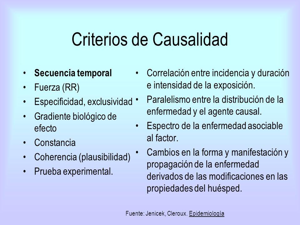 Criterios de Causalidad Secuencia temporal Fuerza (RR) Especificidad, exclusividad Gradiente biológico de efecto Constancia Coherencia (plausibilidad)