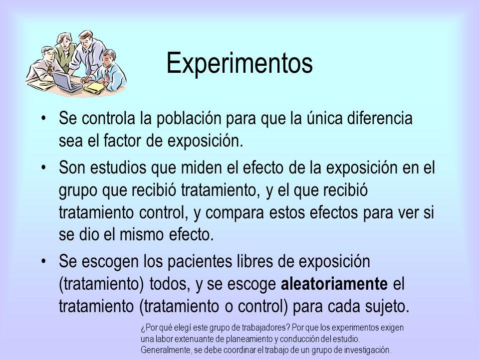 Experimentos Se controla la población para que la única diferencia sea el factor de exposición. Son estudios que miden el efecto de la exposición en e