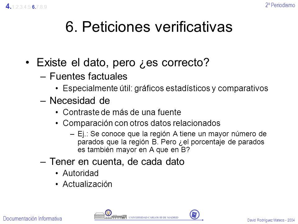 2º Periodismo Documentación Informativa David Rodríguez Mateos - 2004 6. Peticiones verificativas Existe el dato, pero ¿es correcto? –Fuentes factuale
