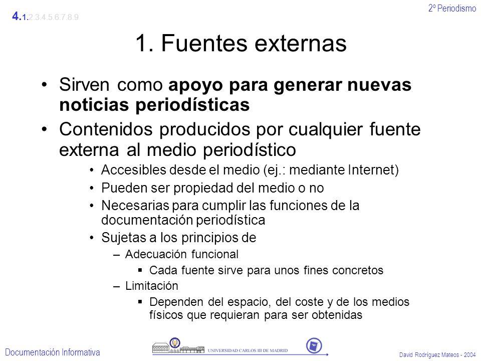 2º Periodismo Documentación Informativa David Rodríguez Mateos - 2004 1. Fuentes externas Sirven como apoyo para generar nuevas noticias periodísticas