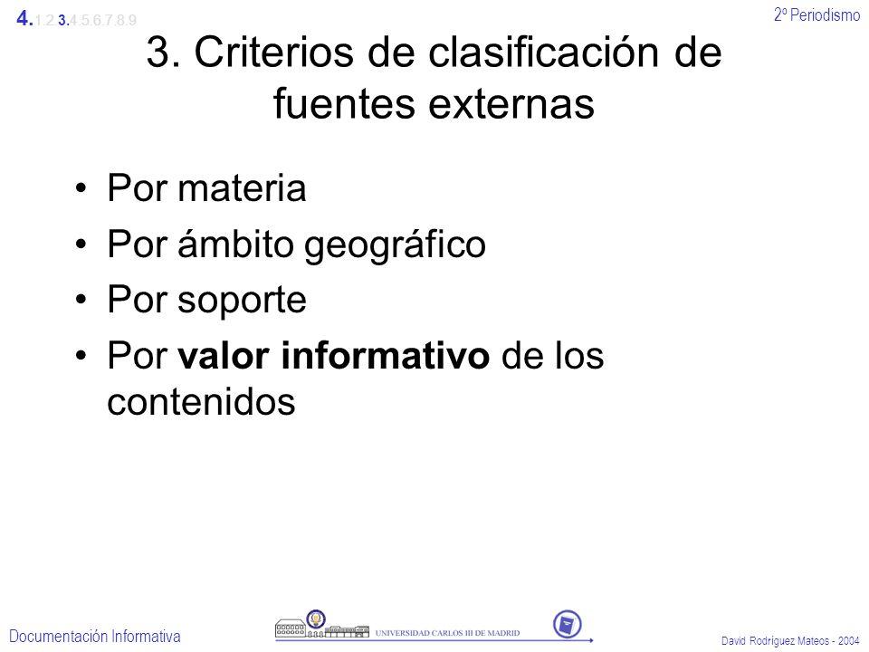 2º Periodismo Documentación Informativa David Rodríguez Mateos - 2004 Bibliografía CEBRIÁN, Bernardino J.: Fuentes de consulta para la documentación informativa.