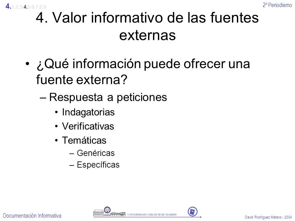 2º Periodismo Documentación Informativa David Rodríguez Mateos - 2004 4. Valor informativo de las fuentes externas ¿Qué información puede ofrecer una