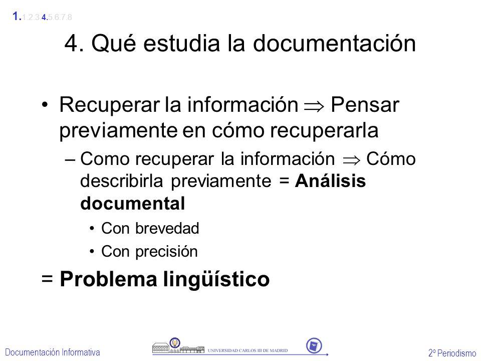 2º Periodismo Documentación Informativa 4. Qué estudia la documentación Recuperar la información Pensar previamente en cómo recuperarla –Como recupera