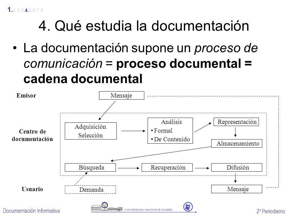 2º Periodismo Documentación Informativa 4. Qué estudia la documentación La documentación supone un proceso de comunicación = proceso documental = cade
