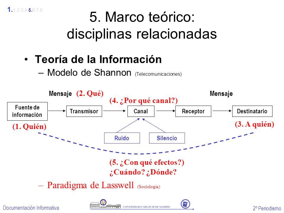 2º Periodismo Documentación Informativa 5. Marco teórico: disciplinas relacionadas Teoría de la Información –Modelo de Shannon (Telecomunicaciones) –P