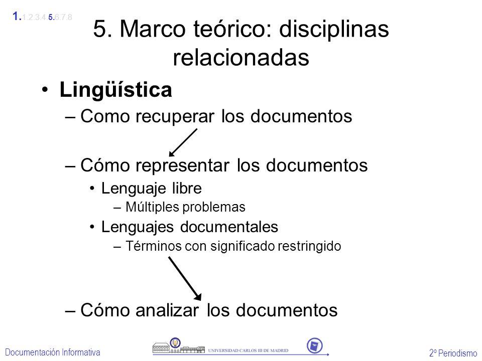 2º Periodismo Documentación Informativa 5. Marco teórico: disciplinas relacionadas Lingüística –Como recuperar los documentos –Cómo representar los do