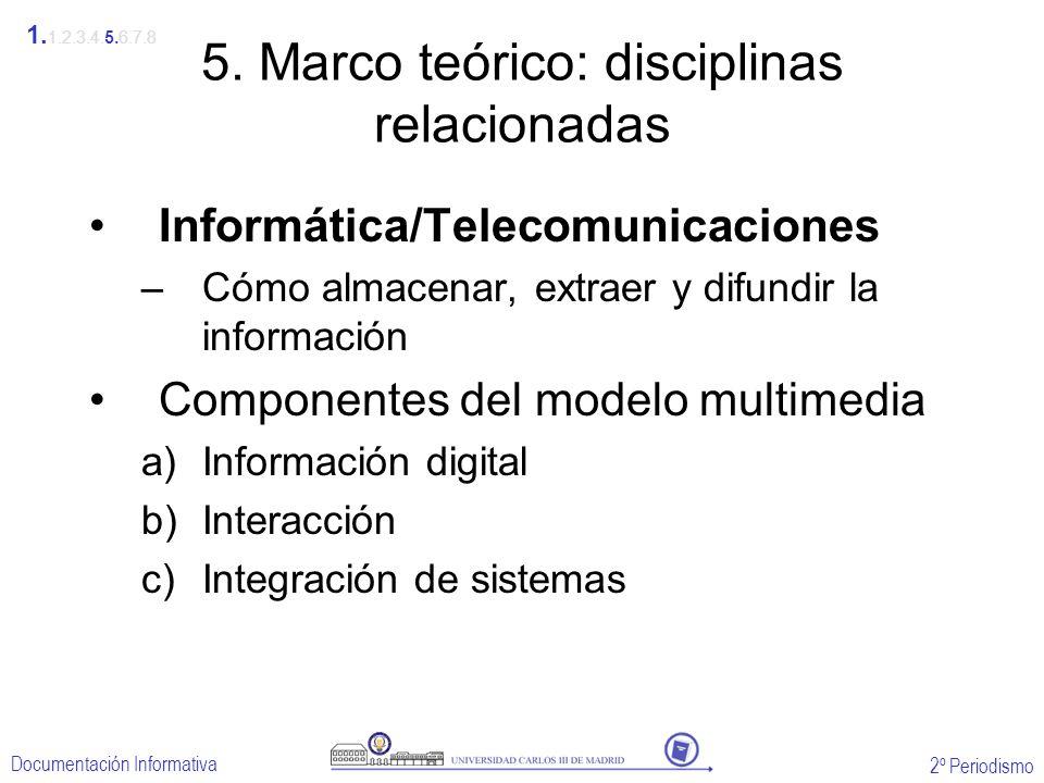 2º Periodismo Documentación Informativa 5. Marco teórico: disciplinas relacionadas Informática/Telecomunicaciones –Cómo almacenar, extraer y difundir