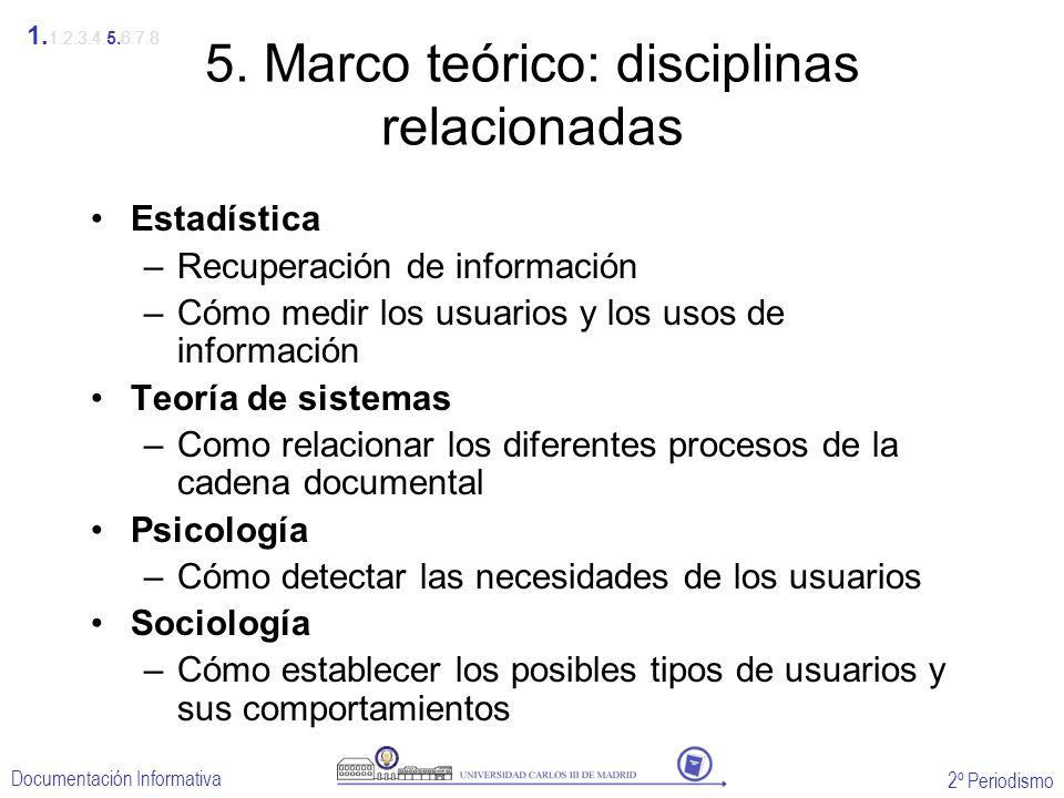 2º Periodismo Documentación Informativa 5. Marco teórico: disciplinas relacionadas Estadística –Recuperación de información –Cómo medir los usuarios y