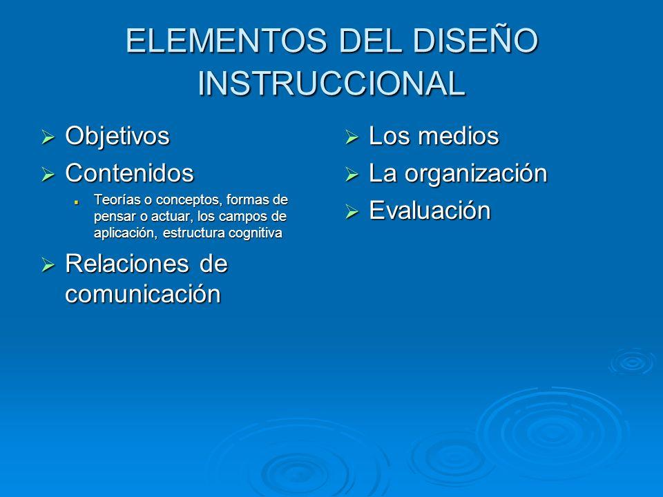 ELEMENTOS DEL DISEÑO INSTRUCCIONAL Objetivos Objetivos Contenidos Contenidos Teorías o conceptos, formas de pensar o actuar, los campos de aplicación,