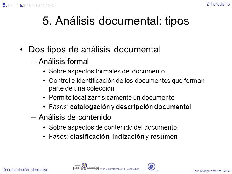 2º Periodismo Documentación Informativa David Rodríguez Mateos - 2004 5. Análisis documental: tipos Dos tipos de análisis documental –Análisis formal