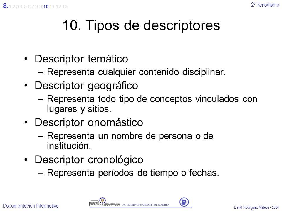 2º Periodismo Documentación Informativa David Rodríguez Mateos - 2004 10. Tipos de descriptores Descriptor temático –Representa cualquier contenido di