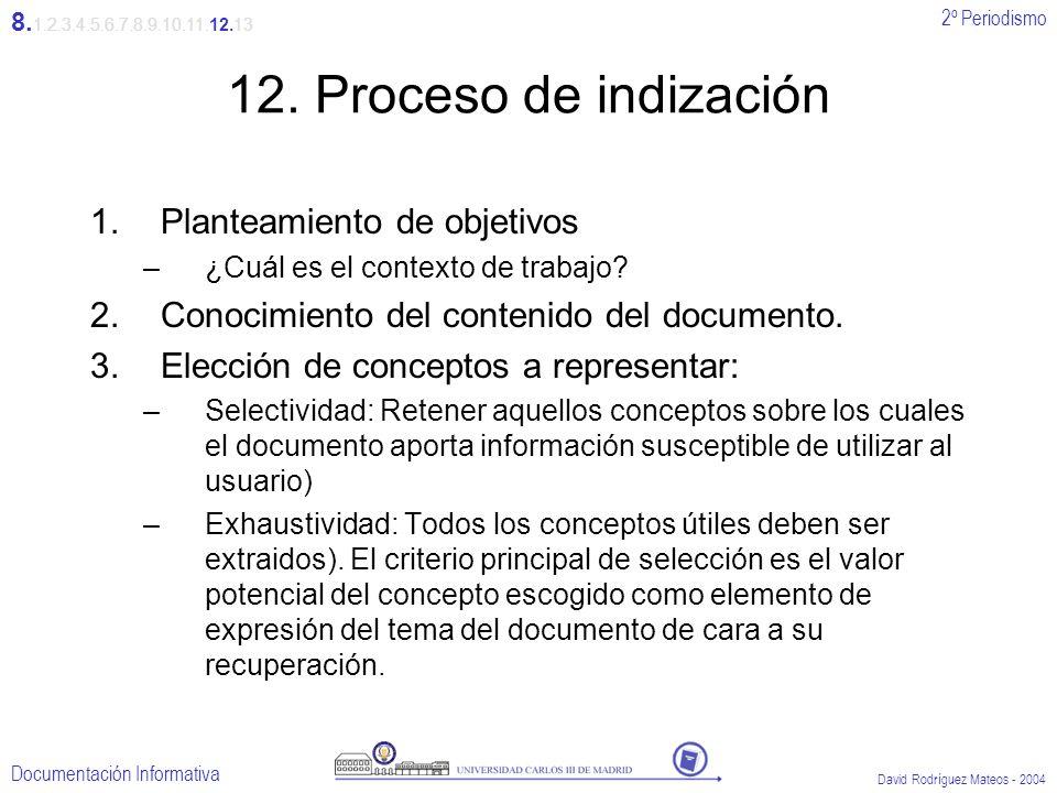 2º Periodismo Documentación Informativa David Rodríguez Mateos - 2004 12. Proceso de indización 1.Planteamiento de objetivos –¿Cuál es el contexto de