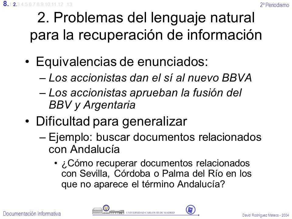 2º Periodismo Documentación Informativa David Rodríguez Mateos - 2004 2. Problemas del lenguaje natural para la recuperación de información Equivalenc