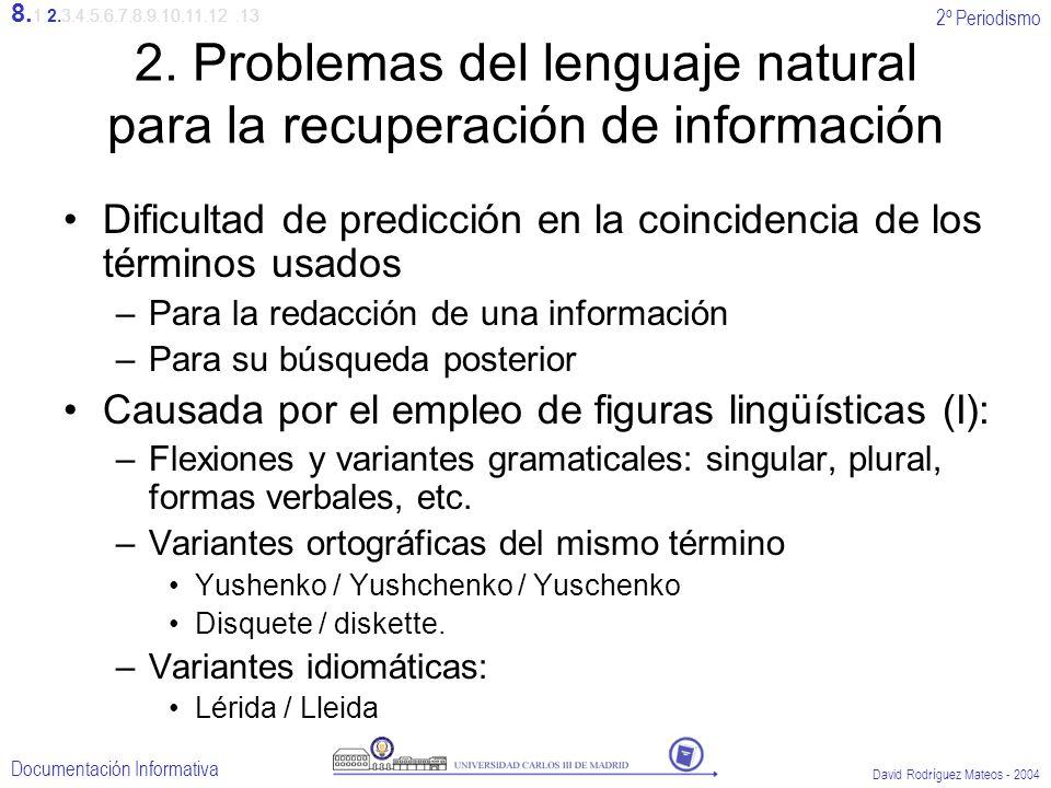 2º Periodismo Documentación Informativa David Rodríguez Mateos - 2004 2. Problemas del lenguaje natural para la recuperación de información Dificultad