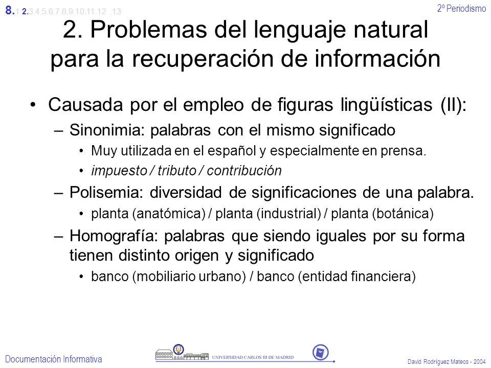 2º Periodismo Documentación Informativa David Rodríguez Mateos - 2004 2. Problemas del lenguaje natural para la recuperación de información Causada po