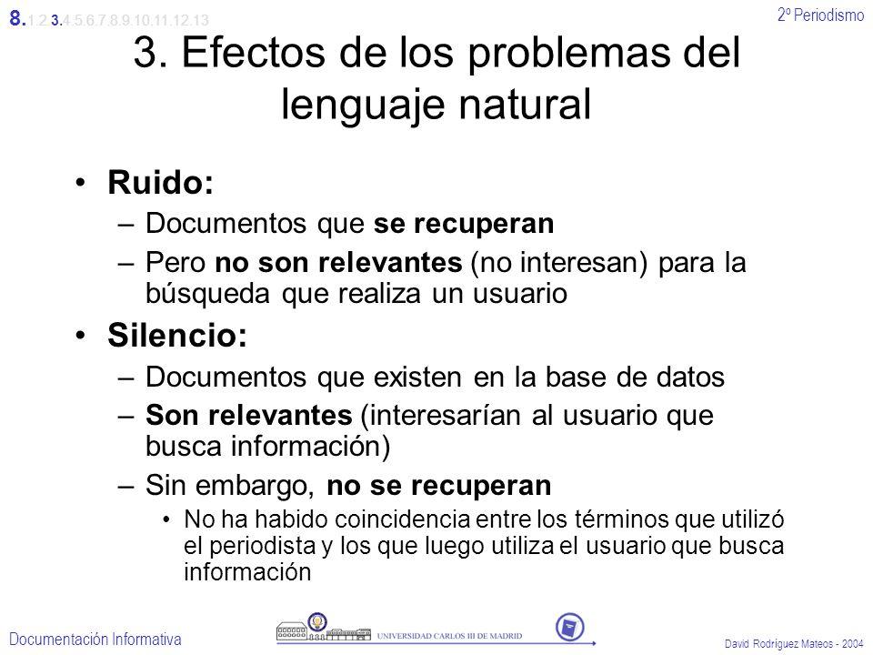 2º Periodismo Documentación Informativa David Rodríguez Mateos - 2004 3. Efectos de los problemas del lenguaje natural Ruido: –Documentos que se recup