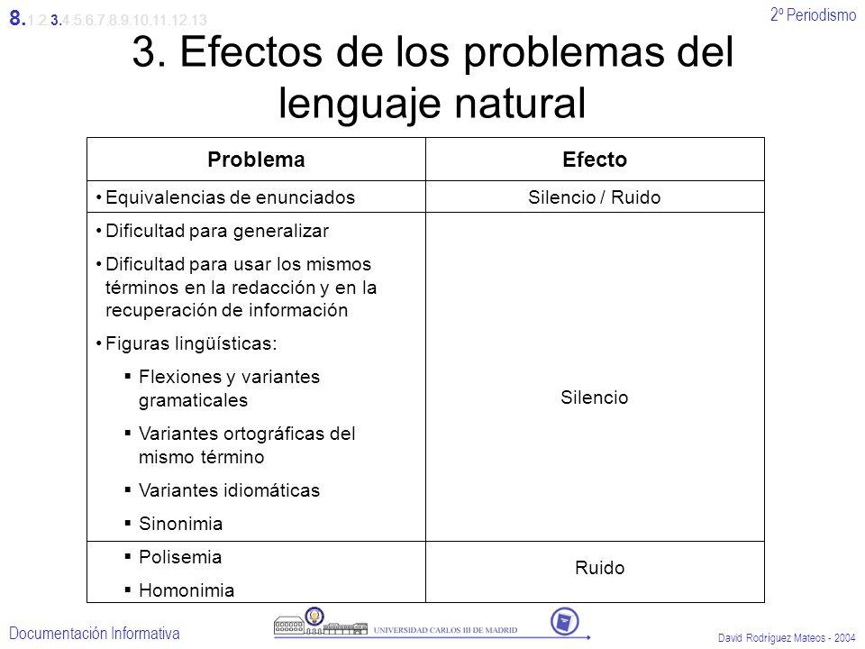 2º Periodismo Documentación Informativa David Rodríguez Mateos - 2004 3. Efectos de los problemas del lenguaje natural Equivalencias de enunciados Dif