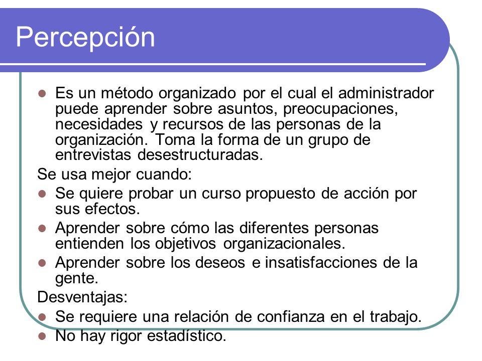 Percepción Es un método organizado por el cual el administrador puede aprender sobre asuntos, preocupaciones, necesidades y recursos de las personas d