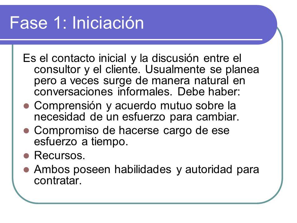 Fase 1: Iniciación Es el contacto inicial y la discusión entre el consultor y el cliente. Usualmente se planea pero a veces surge de manera natural en