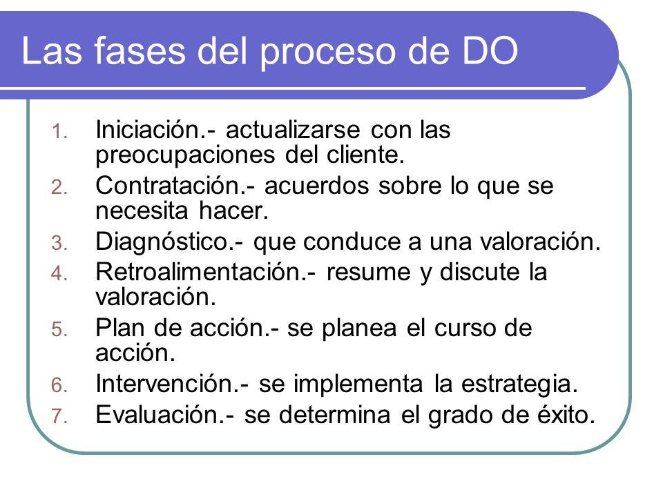 Las fases del proceso de DO 1. Iniciación.- actualizarse con las preocupaciones del cliente. 2. Contratación.- acuerdos sobre lo que se necesita hacer