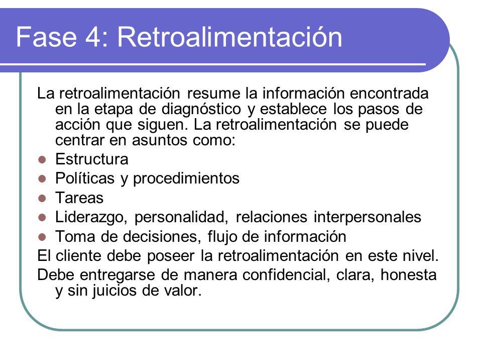 Fase 4: Retroalimentación La retroalimentación resume la información encontrada en la etapa de diagnóstico y establece los pasos de acción que siguen.