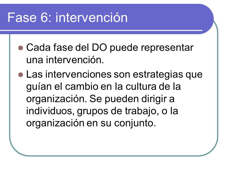 Fase 6: intervención Cada fase del DO puede representar una intervención. Las intervenciones son estrategias que guían el cambio en la cultura de la o