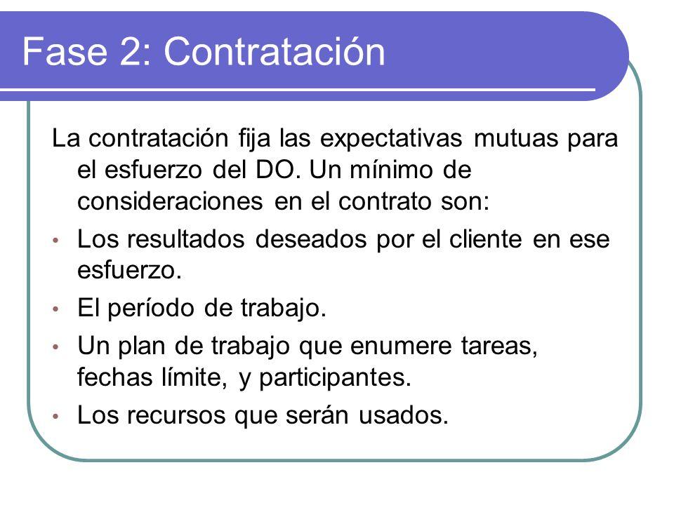 Fase 2: Contratación La contratación fija las expectativas mutuas para el esfuerzo del DO. Un mínimo de consideraciones en el contrato son: Los result