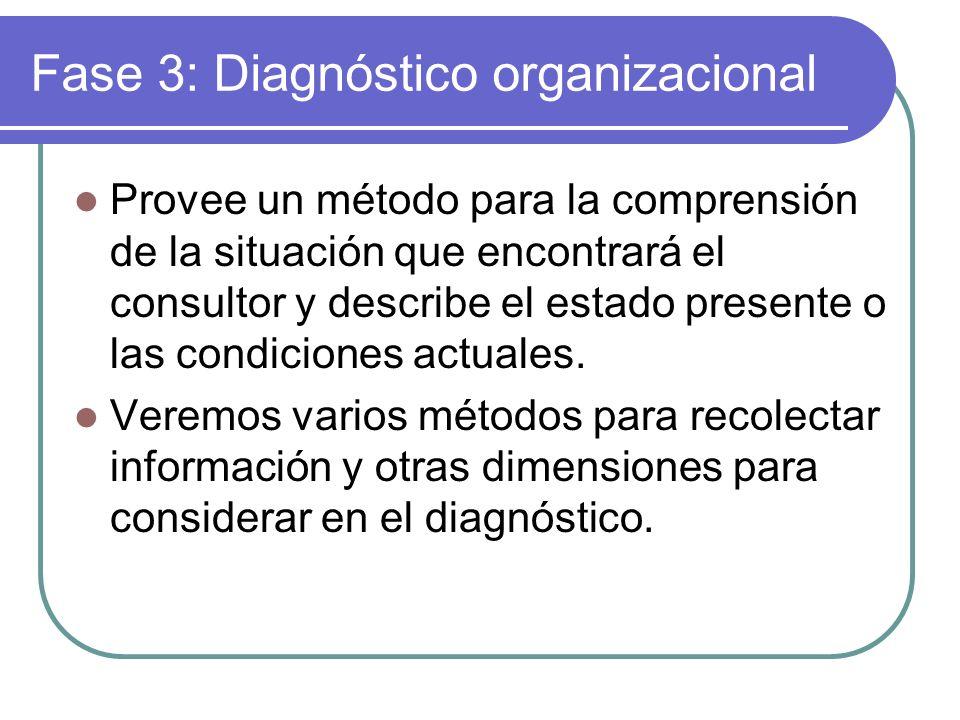 Fase 3: Diagnóstico organizacional Provee un método para la comprensión de la situación que encontrará el consultor y describe el estado presente o la
