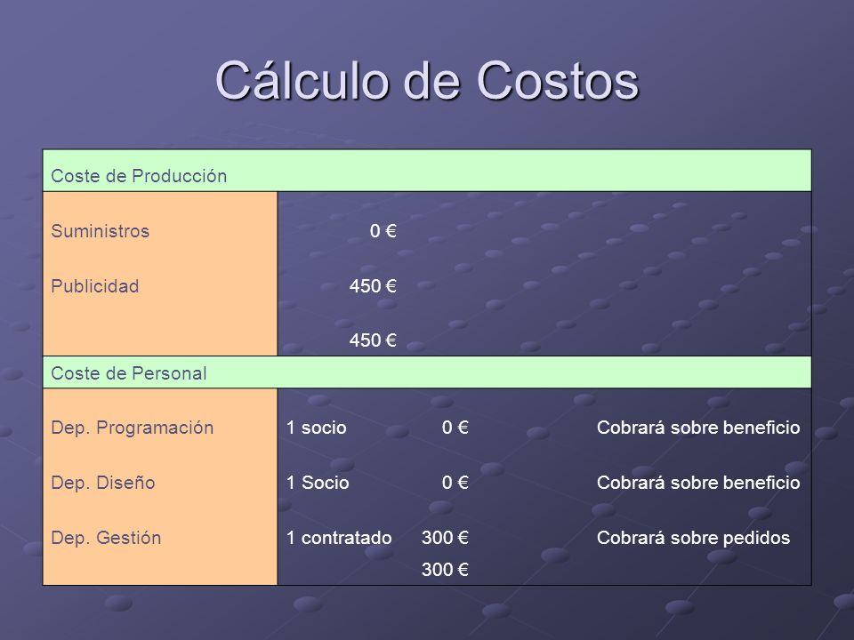 Cálculo de Costos Coste de Producción Suministros0 Publicidad450 Coste de Personal Dep.