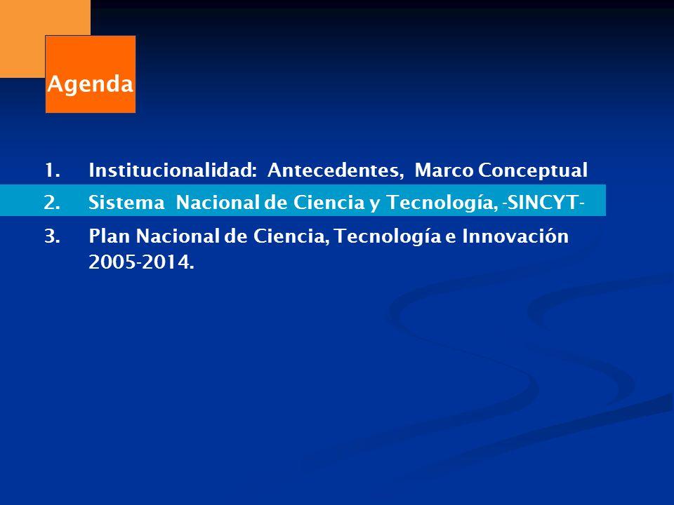 1.Institucionalidad: Antecedentes, Marco Conceptual 2.Sistema Nacional de Ciencia y Tecnología, -SINCYT- 3.Plan Nacional de Ciencia, Tecnología e Inno