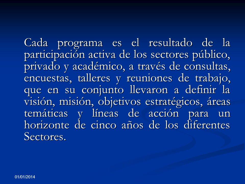 01/01/2014 Cada programa es el resultado de la participación activa de los sectores público, privado y académico, a través de consultas, encuestas, ta