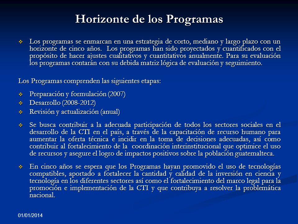 01/01/2014 Horizonte de los Programas Los programas se enmarcan en una estrategia de corto, mediano y largo plazo con un horizonte de cinco años. Los