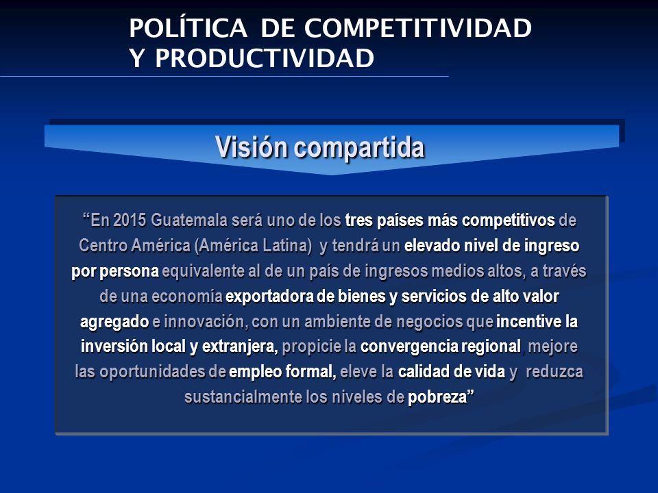 Visión compartida En 2015 Guatemala será uno de los tres países más competitivos de Centro América (América Latina) y tendrá un elevado nivel de ingre