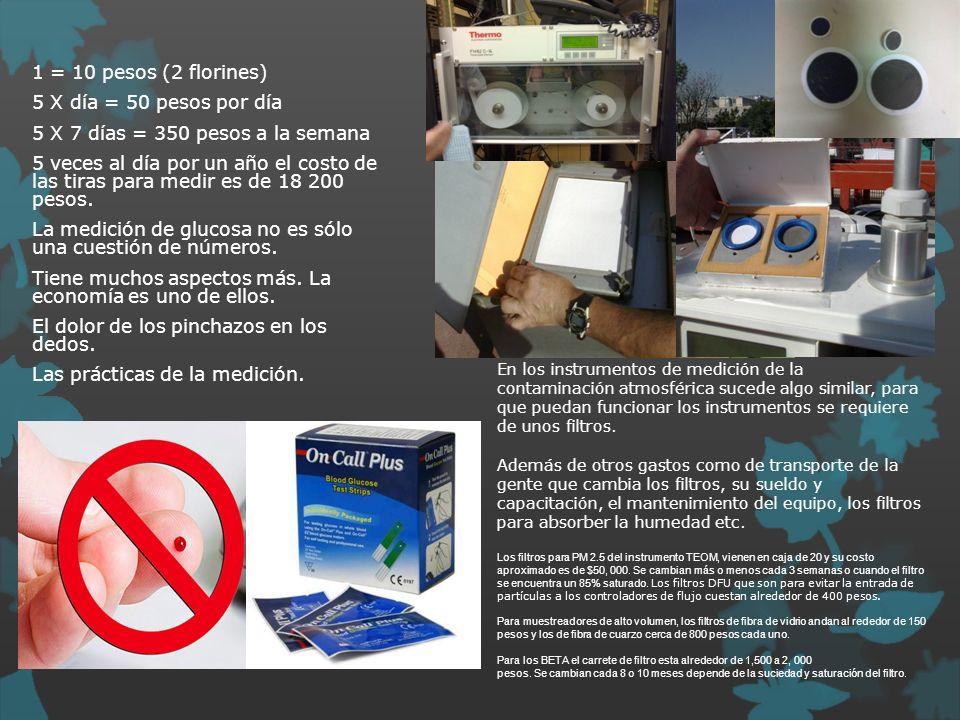 En los instrumentos de medición de la contaminación atmosférica sucede algo similar, para que puedan funcionar los instrumentos se requiere de unos fi