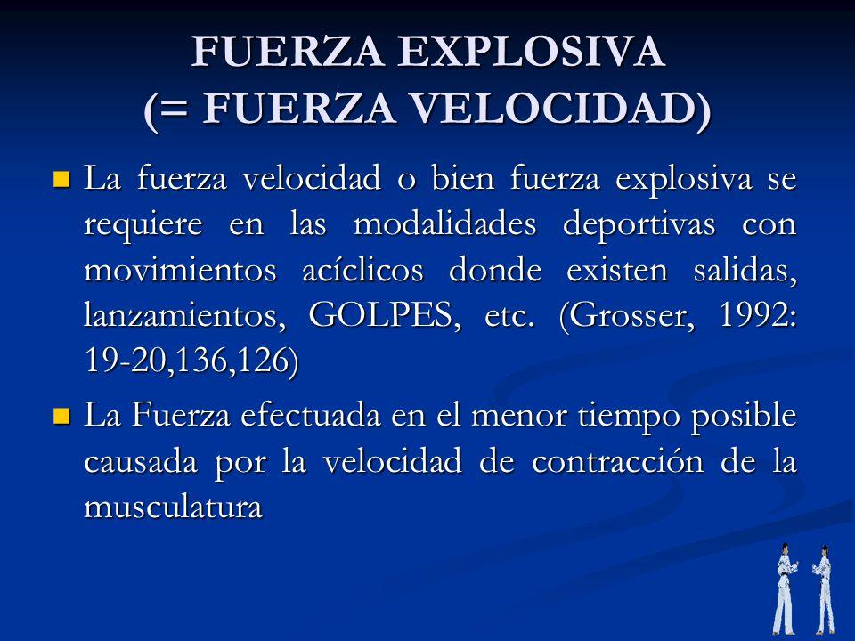 FUERZA EXPLOSIVA (= FUERZA VELOCIDAD) La fuerza velocidad o bien fuerza explosiva se requiere en las modalidades deportivas con movimientos acíclicos