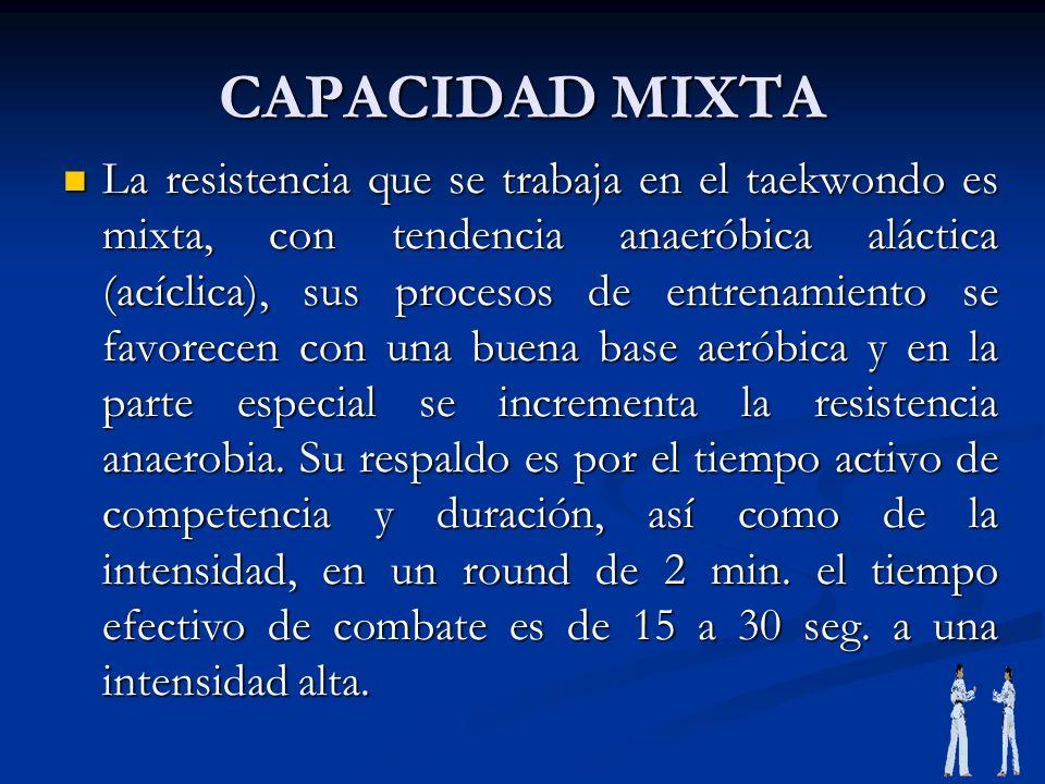 CAPACIDAD MIXTA La resistencia que se trabaja en el taekwondo es mixta, con tendencia anaeróbica aláctica (acíclica), sus procesos de entrenamiento se