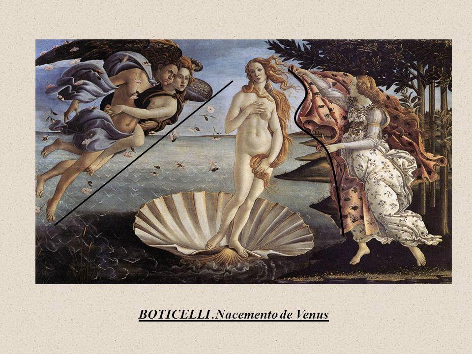 BOTICELLI.Nacemento de Venus