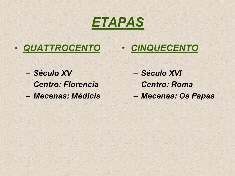 ETAPAS QUATTROCENTO –Século XV –Centro: Florencia –Mecenas: Médicis CINQUECENTO –Século XVI –Centro: Roma –Mecenas: Os Papas