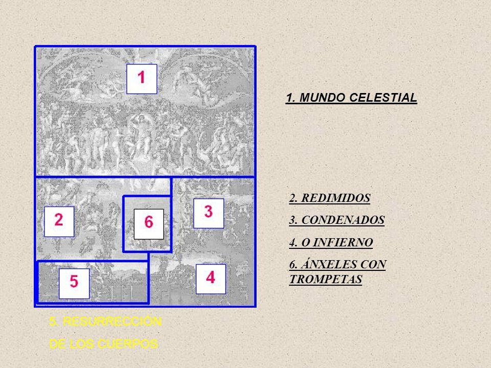 1. MUNDO CELESTIAL 2. REDIMIDOS 3. CONDENADOS 4. O INFIERNO 6. ÁNXELES CON TROMPETAS 5. RESURRECCIÓN DE LOS CUERPOS