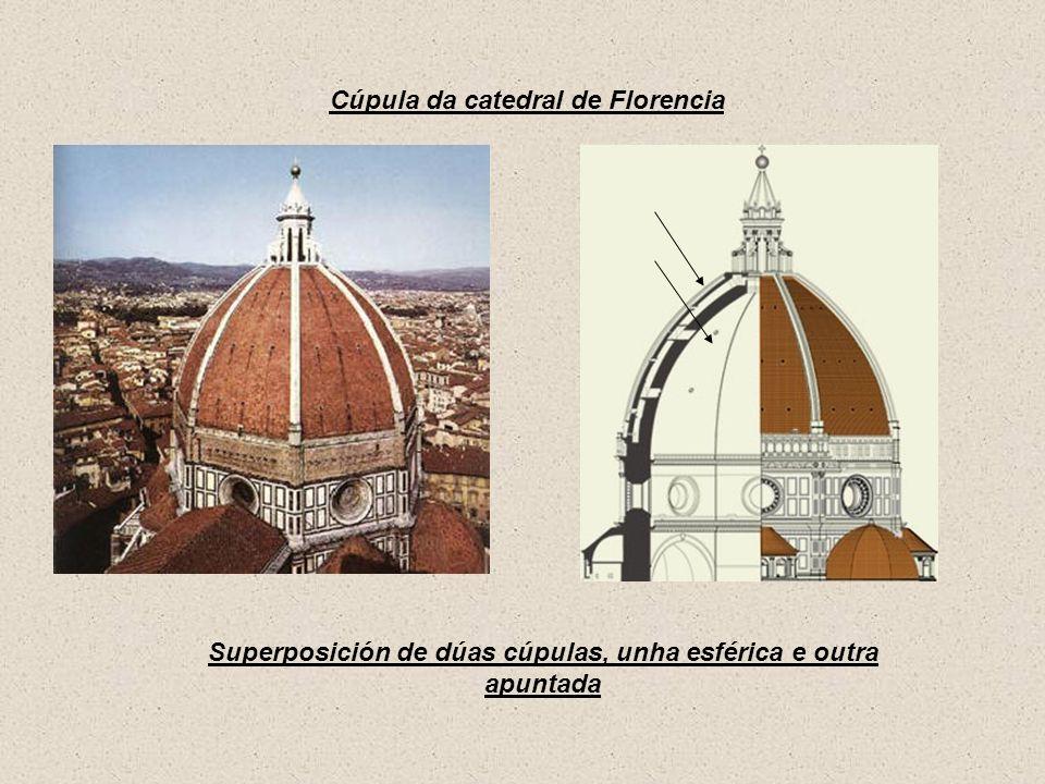 Superposición de dúas cúpulas, unha esférica e outra apuntada Cúpula da catedral de Florencia