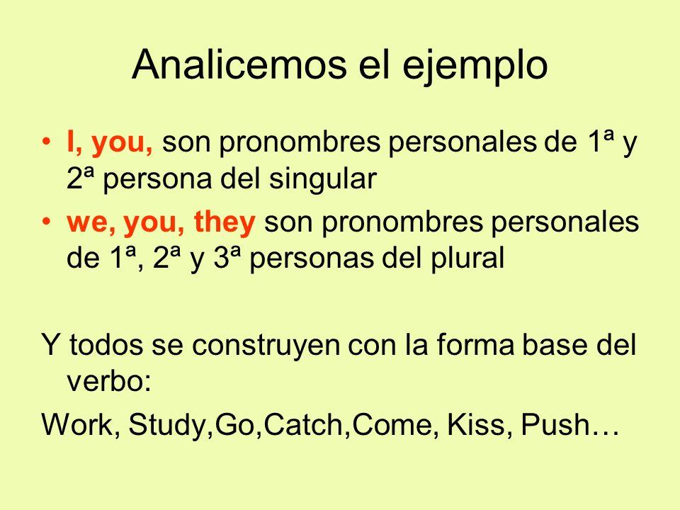 Analicemos el ejemplo I, you, son pronombres personales de 1ª y 2ª persona del singular we, you, they son pronombres personales de 1ª, 2ª y 3ª persona