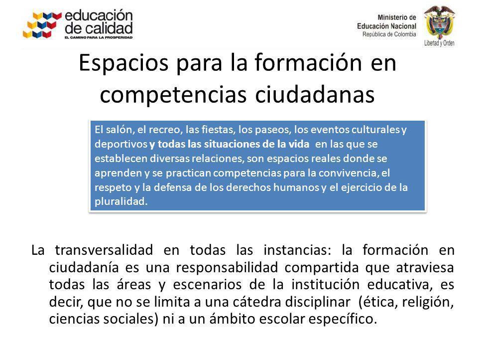 Espacios para la formación en competencias ciudadanas La transversalidad en todas las instancias: la formación en ciudadanía es una responsabilidad co